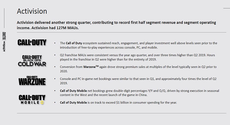 Activation Blizzard Business Highlights